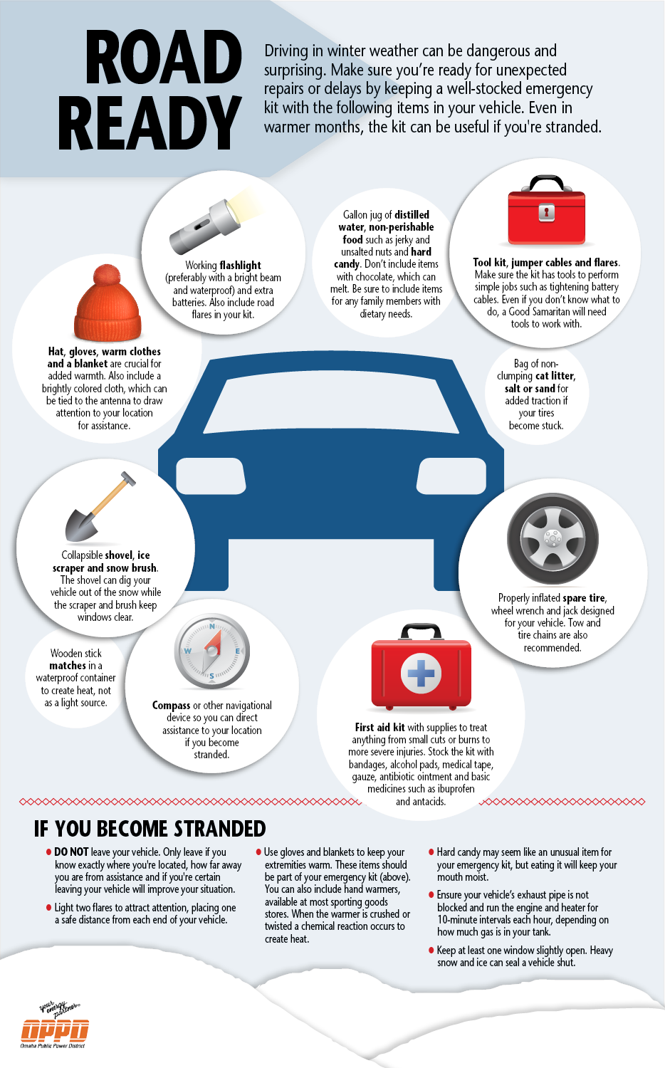 """Winter driving car kit infographic"""