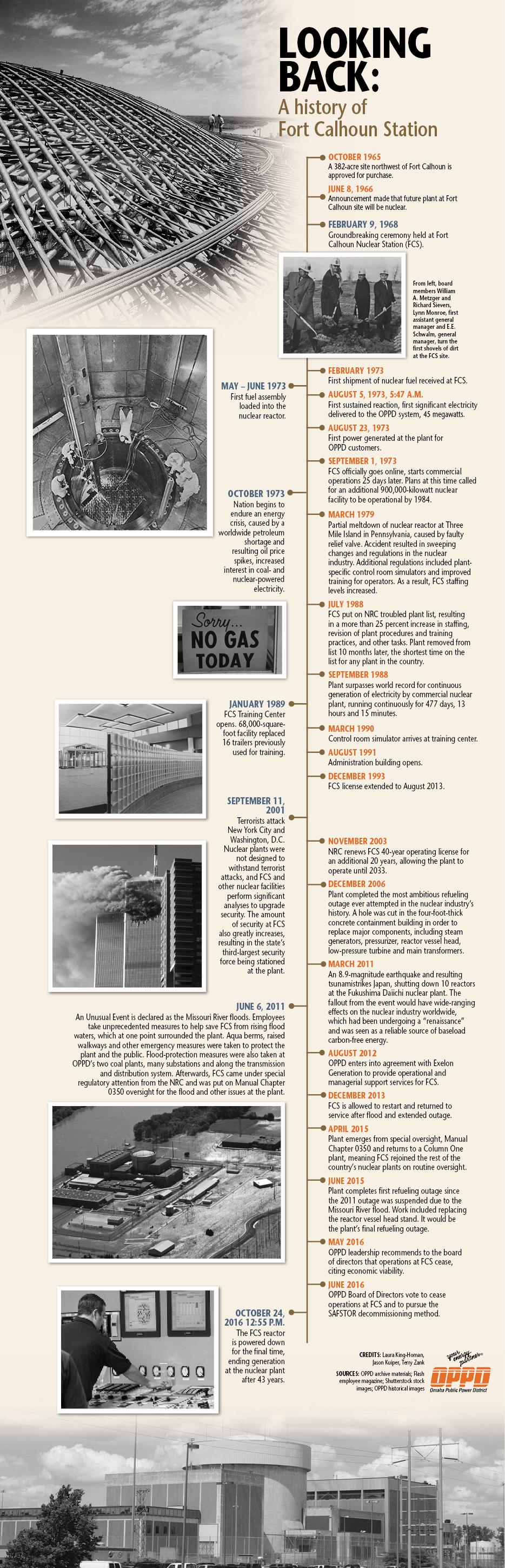 flbk_fcs-timeline-infographic