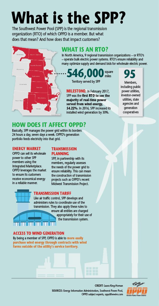 NPA_SPP 101 infographic
