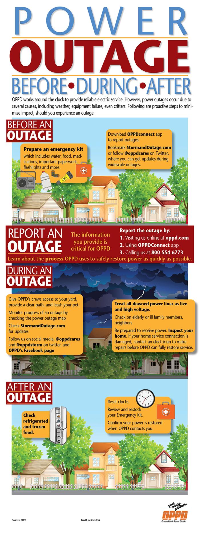 outage restoration
