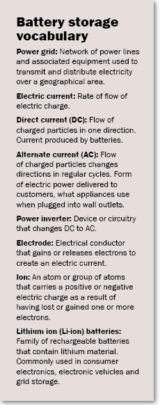 battery storage, vocabulary about battery storage