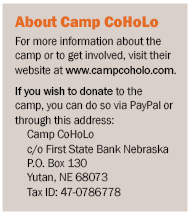 COm_Camp CoHoLo_infobox