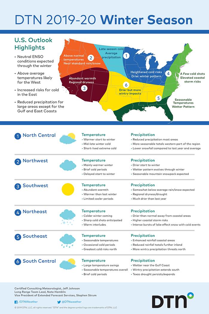 WEA_2020 Winter Outlook_infographic