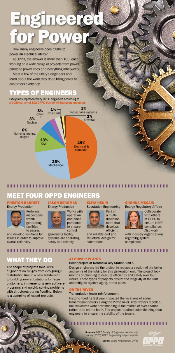 OPPD Engineers_infographic_2020 UPDATE