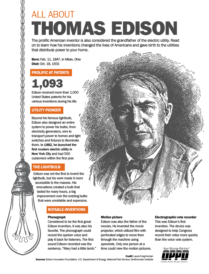 MISC_All About Thomas Edison_infographic